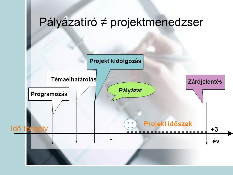 Pályázatíró ≠ projektmenedzser