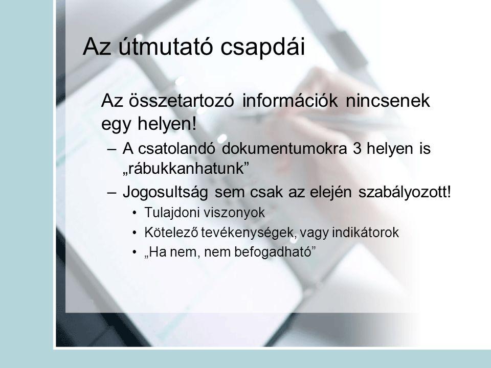 Az útmutató csapdái Az összetartozó információk nincsenek egy helyen!