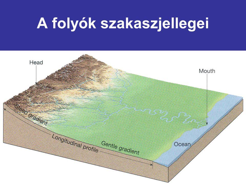 A folyók szakaszjellegei