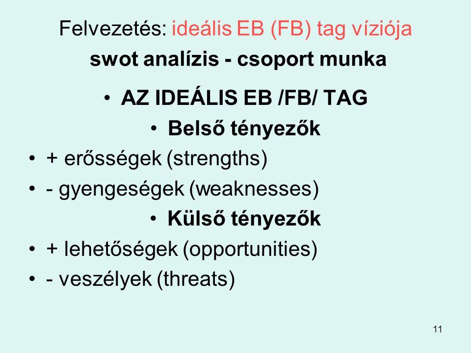 Felvezetés: ideális EB (FB) tag víziója swot analízis - csoport munka