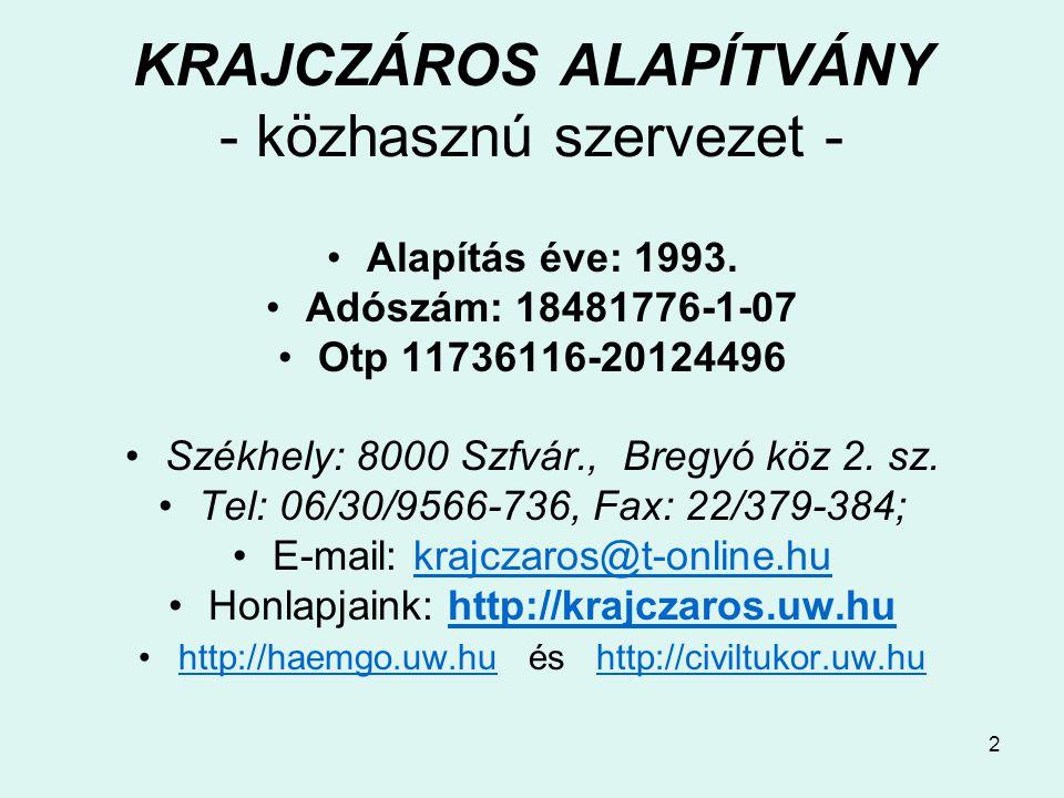 KRAJCZÁROS ALAPÍTVÁNY - közhasznú szervezet -