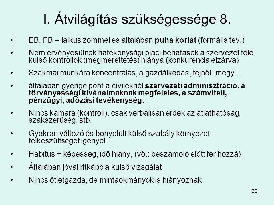 I. Átvilágítás szükségessége 8.
