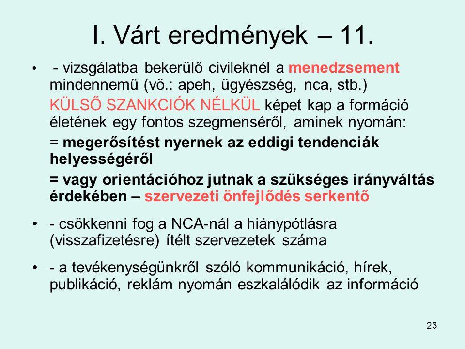 I. Várt eredmények – 11. - vizsgálatba bekerülő civileknél a menedzsement mindennemű (vö.: apeh, ügyészség, nca, stb.)
