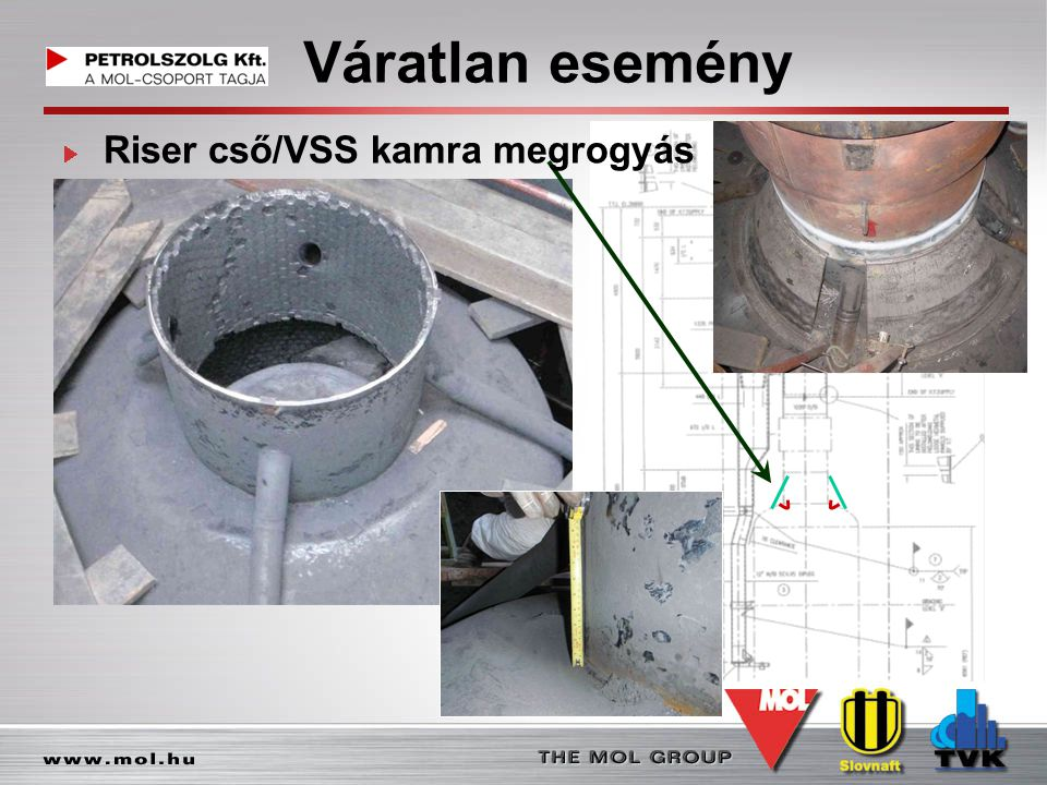 Váratlan esemény Riser cső/VSS kamra megrogyás