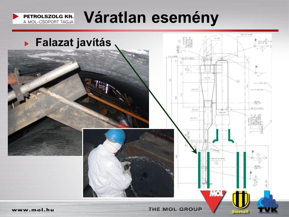 Váratlan esemény Falazat javítás