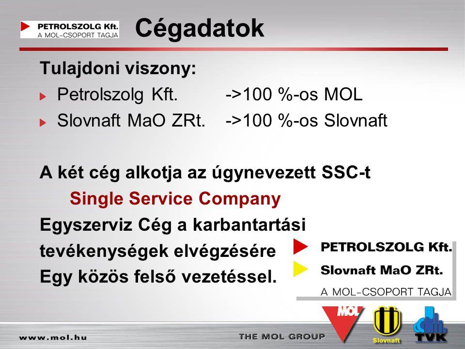 Cégadatok Tulajdoni viszony: Petrolszolg Kft. ->100 %-os MOL