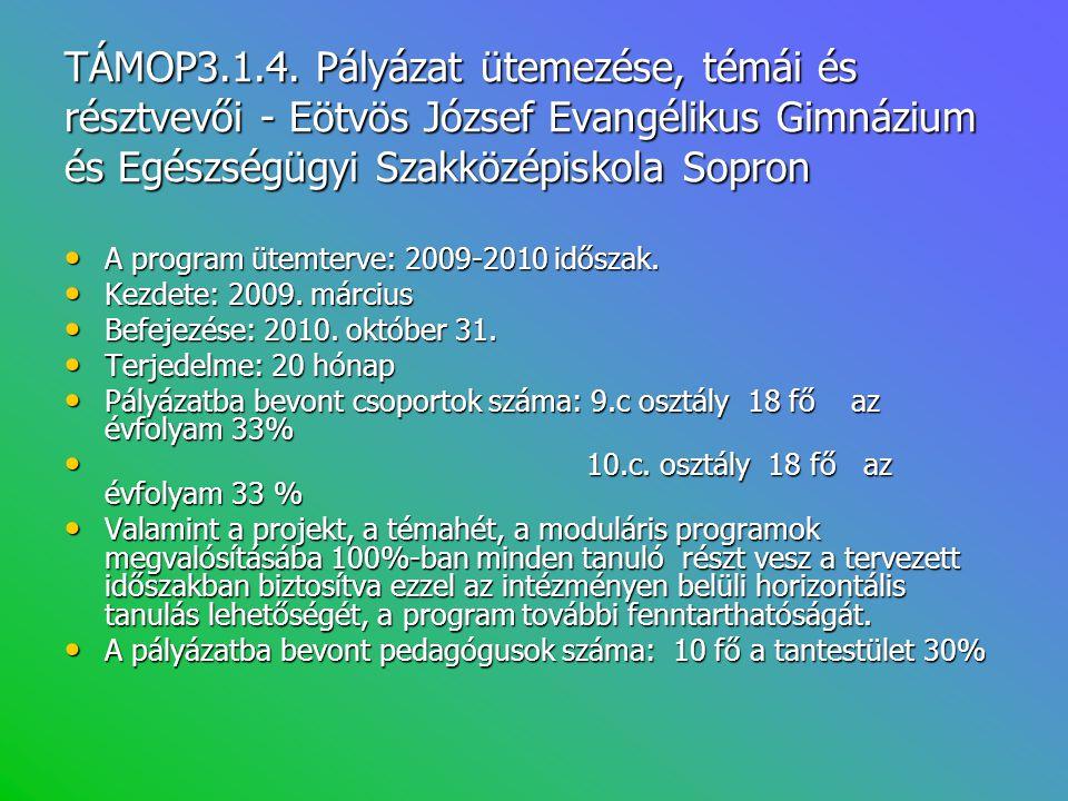 TÁMOP3.1.4. Pályázat ütemezése, témái és résztvevői - Eötvös József Evangélikus Gimnázium és Egészségügyi Szakközépiskola Sopron