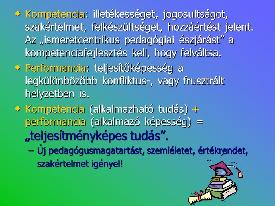 """Kompetencia: illetékességet, jogosultságot, szakértelmet, felkészültséget, hozzáértést jelent. Az """"ismeretcentrikus pedagógiai észjárást a kompetenciafejlesztés kell, hogy felváltsa."""