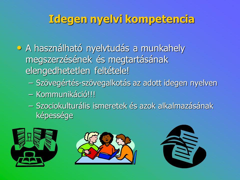 Idegen nyelvi kompetencia