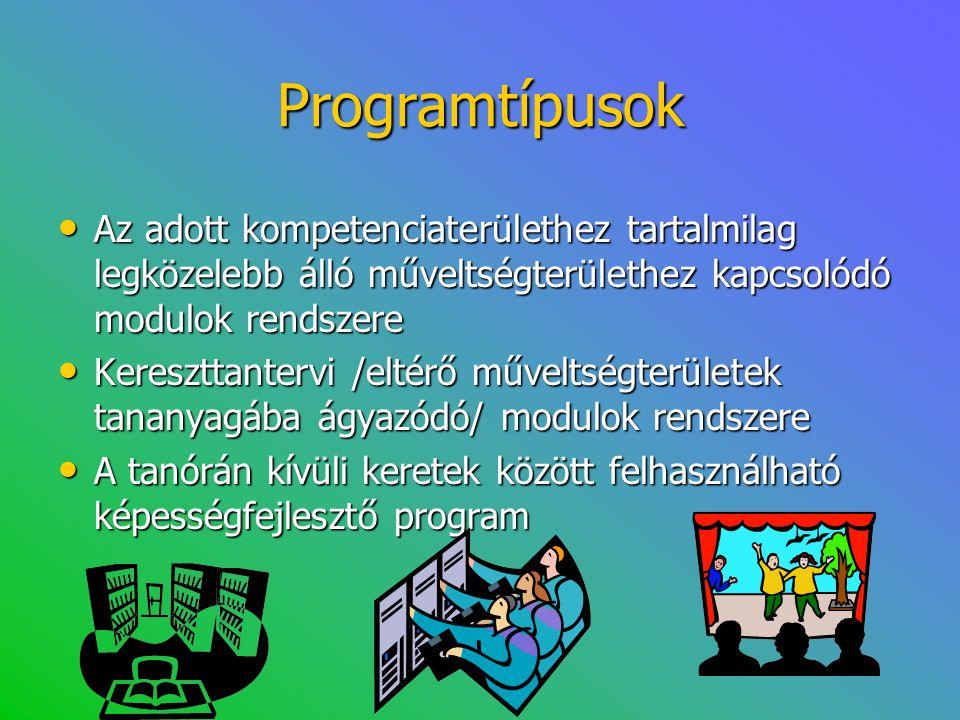 Programtípusok Az adott kompetenciaterülethez tartalmilag legközelebb álló műveltségterülethez kapcsolódó modulok rendszere.