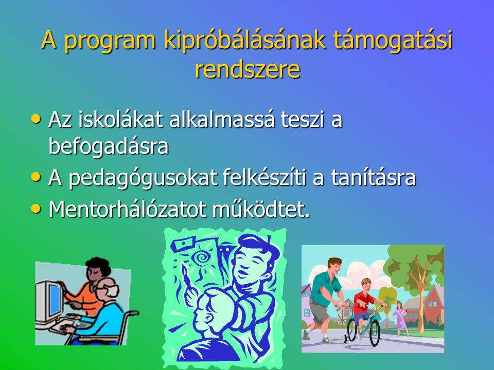 A program kipróbálásának támogatási rendszere