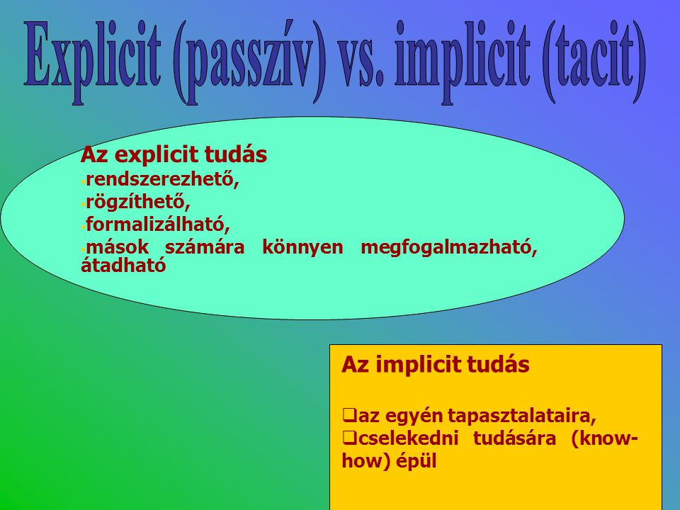 Explicit (passzív) vs. implicit (tacit)