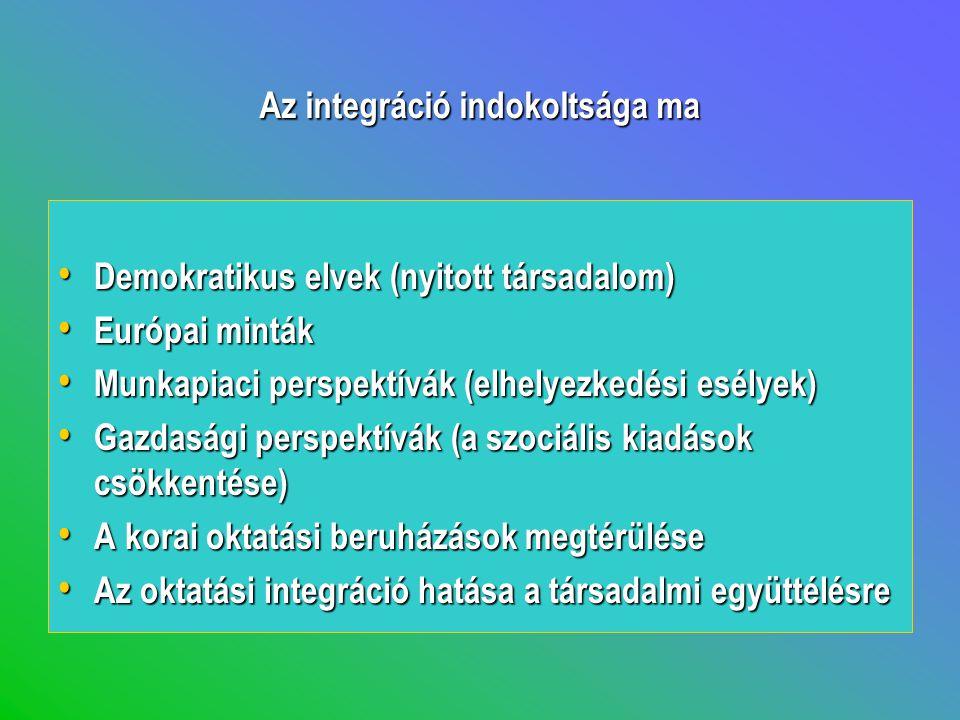 Az integráció indokoltsága ma