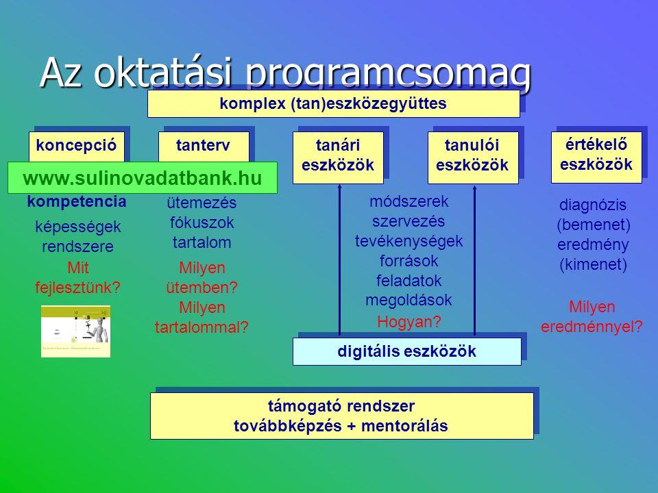 Az oktatási programcsomag