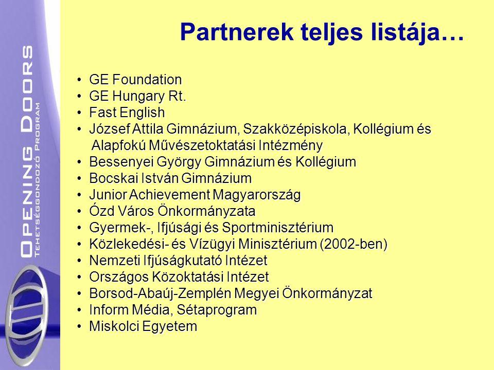 Partnerek teljes listája…