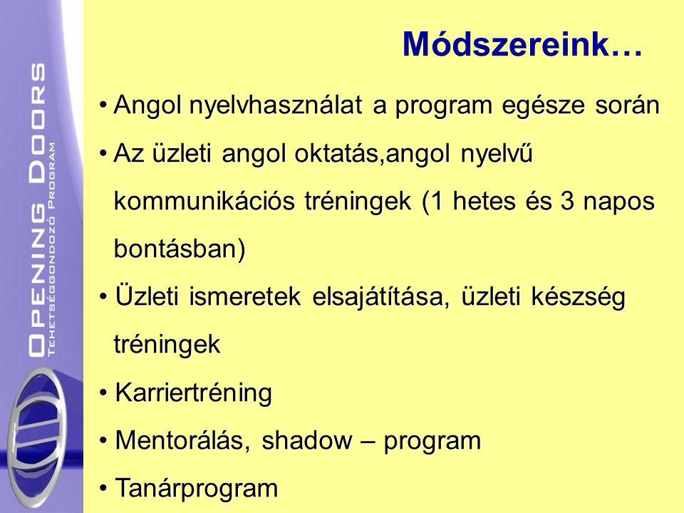 Módszereink… Angol nyelvhasználat a program egésze során