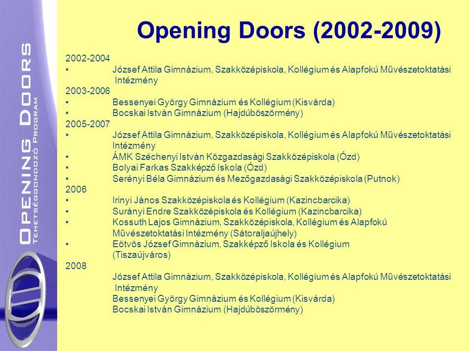 Opening Doors (2002-2009) 2002-2004. • József Attila Gimnázium, Szakközépiskola, Kollégium és Alapfokú Művészetoktatási.