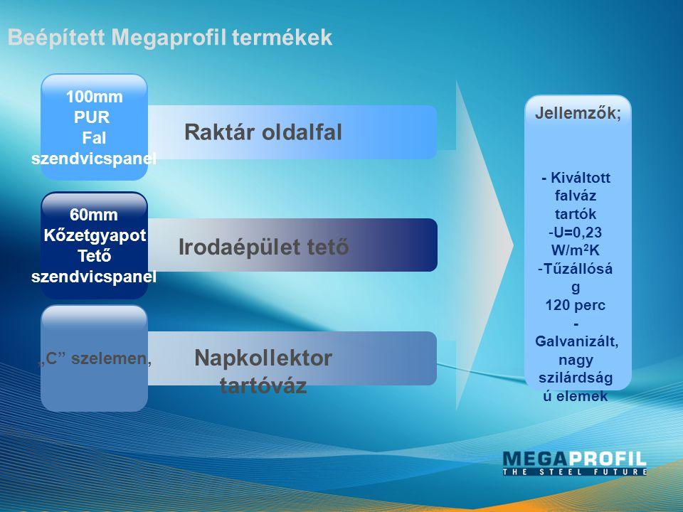 Beépített Megaprofil termékek