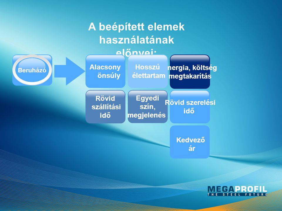 A beépített elemek használatának előnyei;
