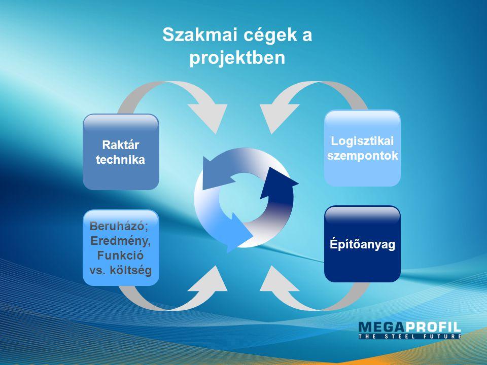 Szakmai cégek a projektben