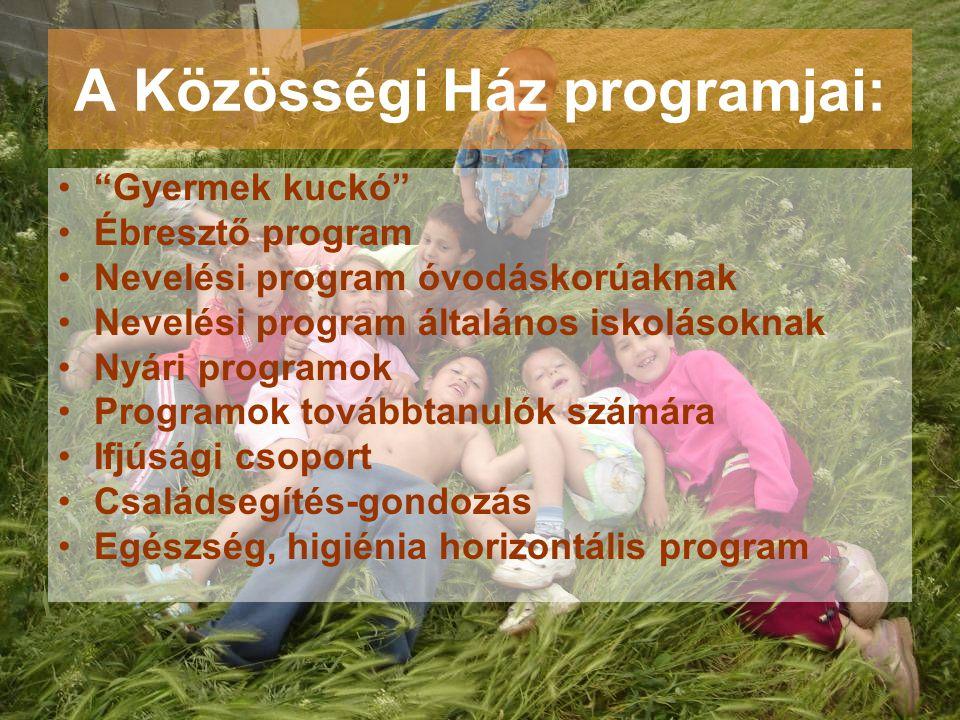 A Közösségi Ház programjai: