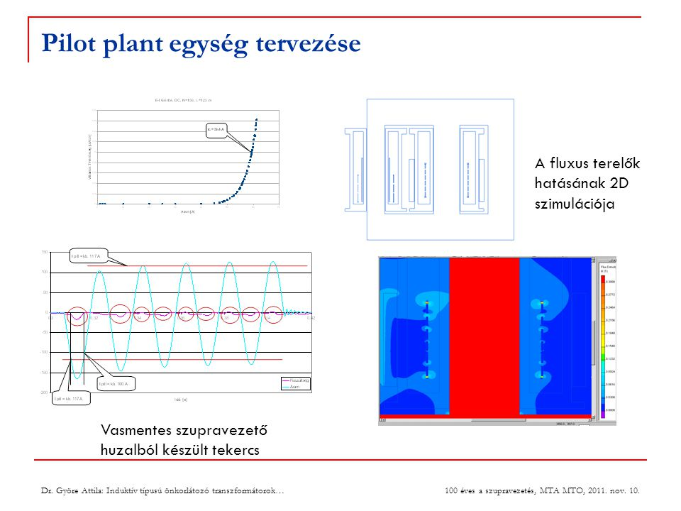 Pilot plant egység tervezése