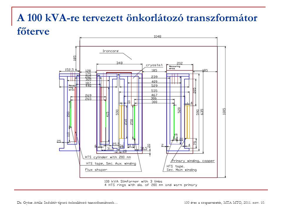 A 100 kVA-re tervezett önkorlátozó transzformátor főterve