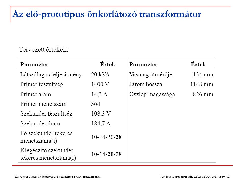 Az elő-prototípus önkorlátozó transzformátor