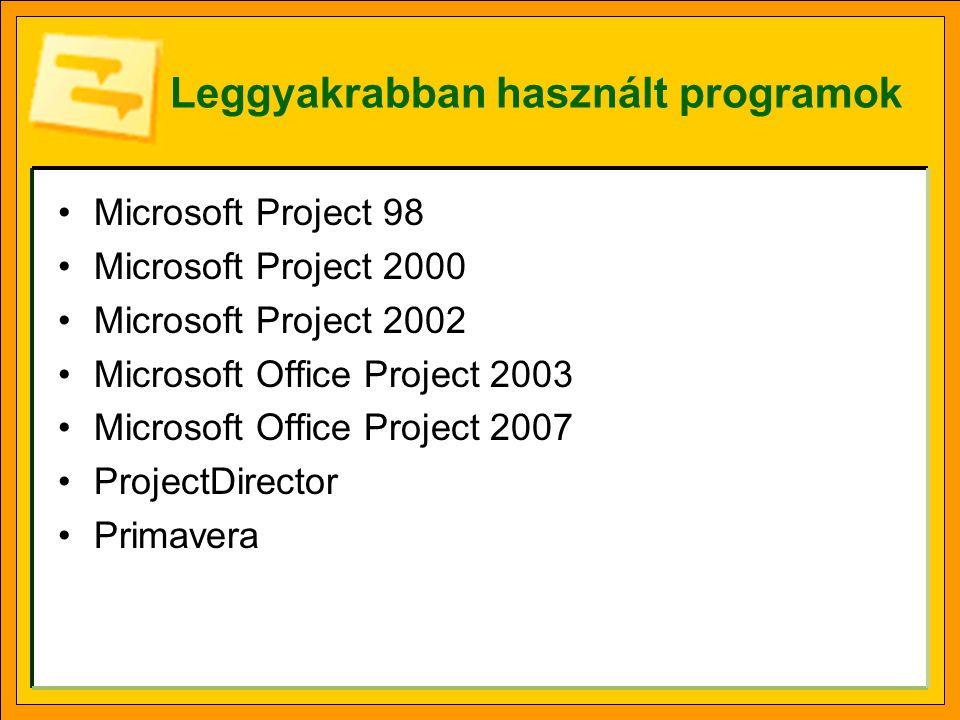 Leggyakrabban használt programok