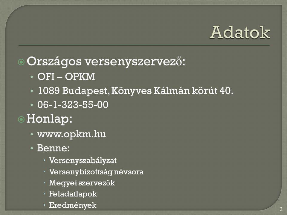 Adatok Országos versenyszervező: Honlap: OFI – OPKM