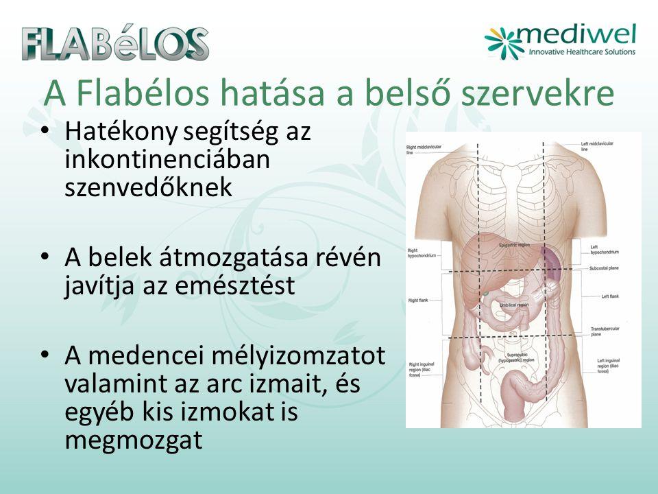 A Flabélos hatása a belső szervekre