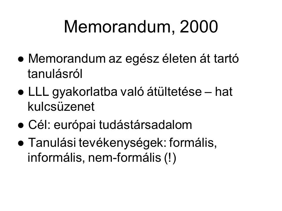 Memorandum, 2000 ● Memorandum az egész életen át tartó tanulásról