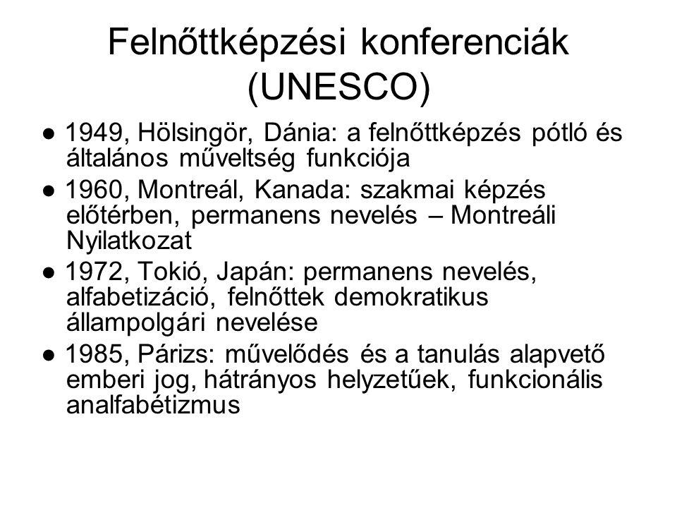 Felnőttképzési konferenciák (UNESCO)