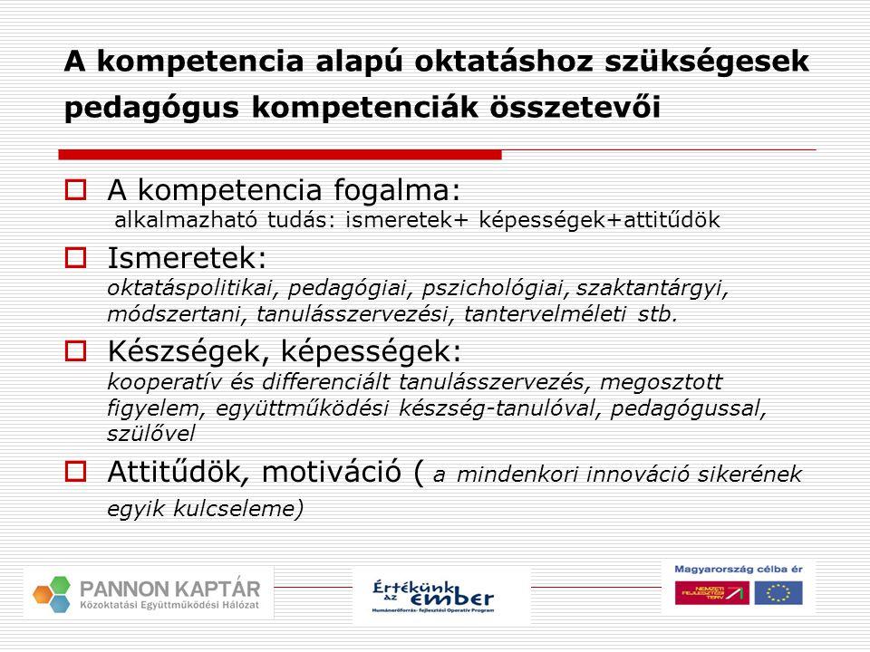 A kompetencia alapú oktatáshoz szükségesek pedagógus kompetenciák összetevői