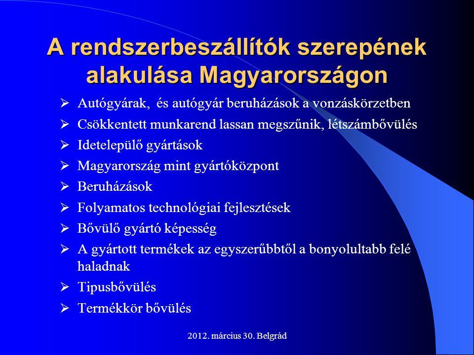 A rendszerbeszállítók szerepének alakulása Magyarországon