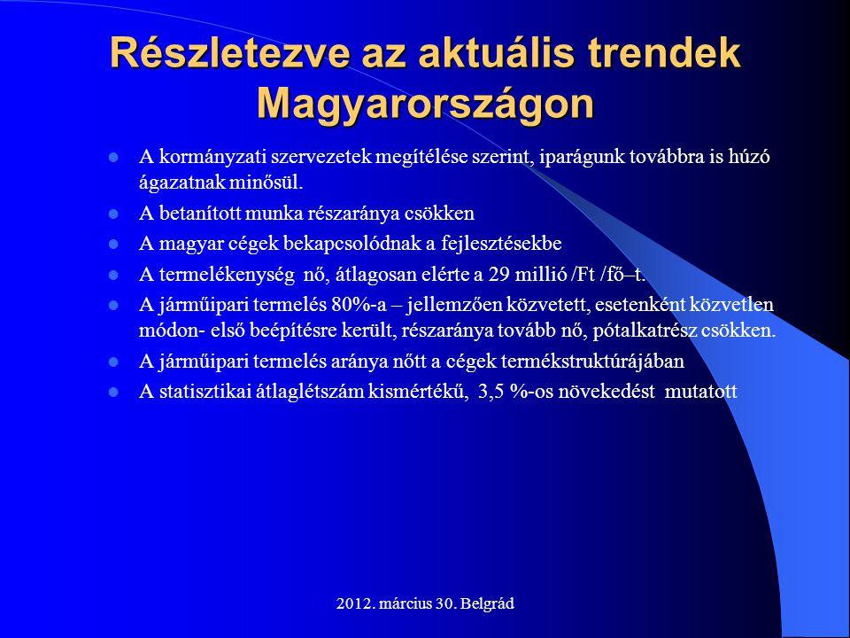 Részletezve az aktuális trendek Magyarországon