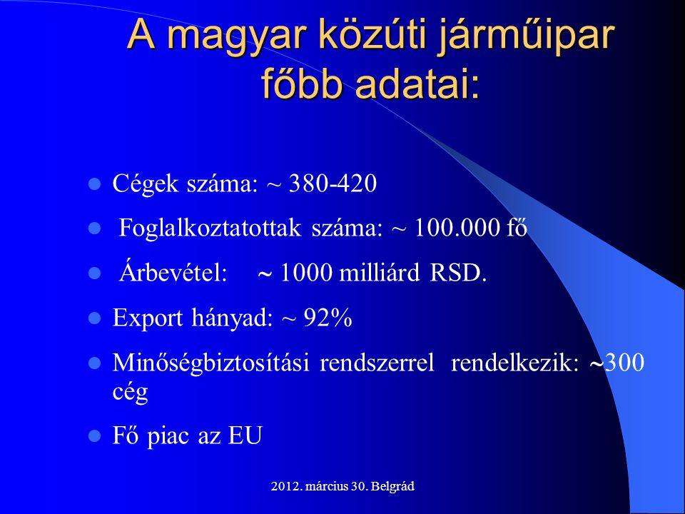 A magyar közúti járműipar főbb adatai: