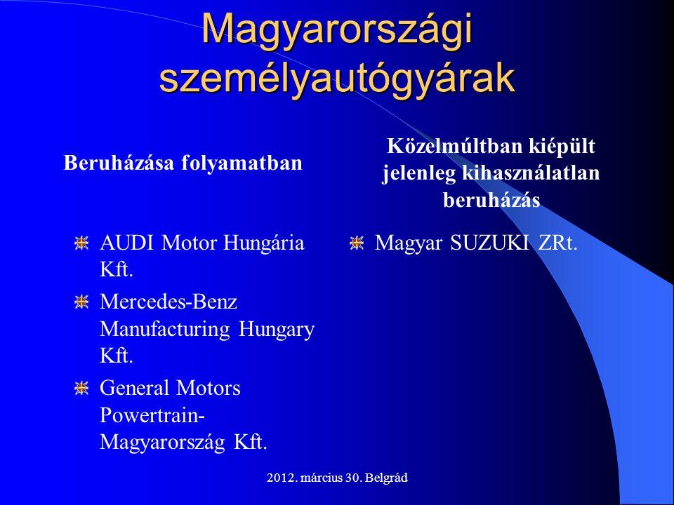 Magyarországi személyautógyárak