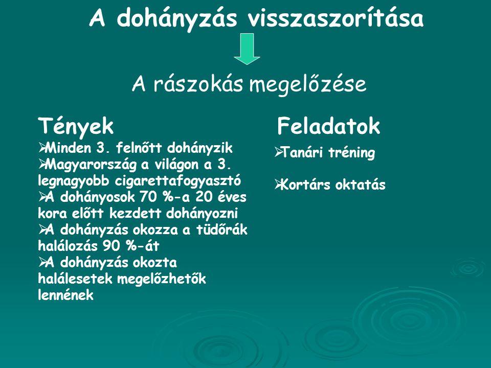 A dohányzás visszaszorítása