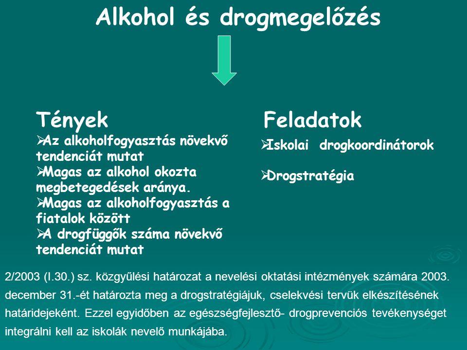Alkohol és drogmegelőzés