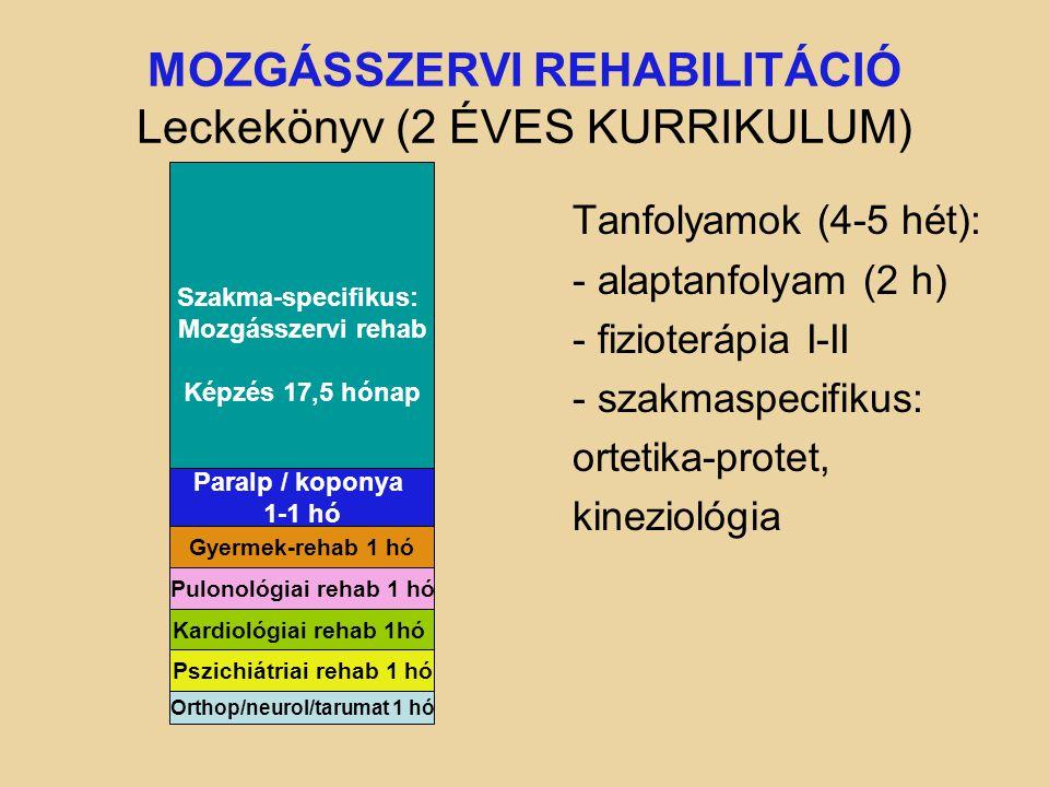 MOZGÁSSZERVI REHABILITÁCIÓ Leckekönyv (2 ÉVES KURRIKULUM)