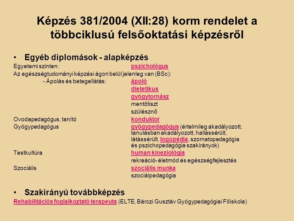 Képzés 381/2004 (XII:28) korm rendelet a többciklusú felsőoktatási képzésről