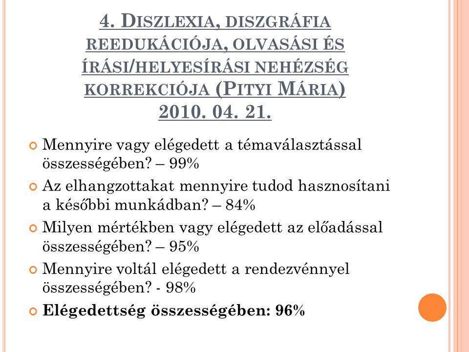 4. Diszlexia, diszgráfia reedukációja, olvasási és írási/helyesírási nehézség korrekciója (Pityi Mária) 2010. 04. 21.