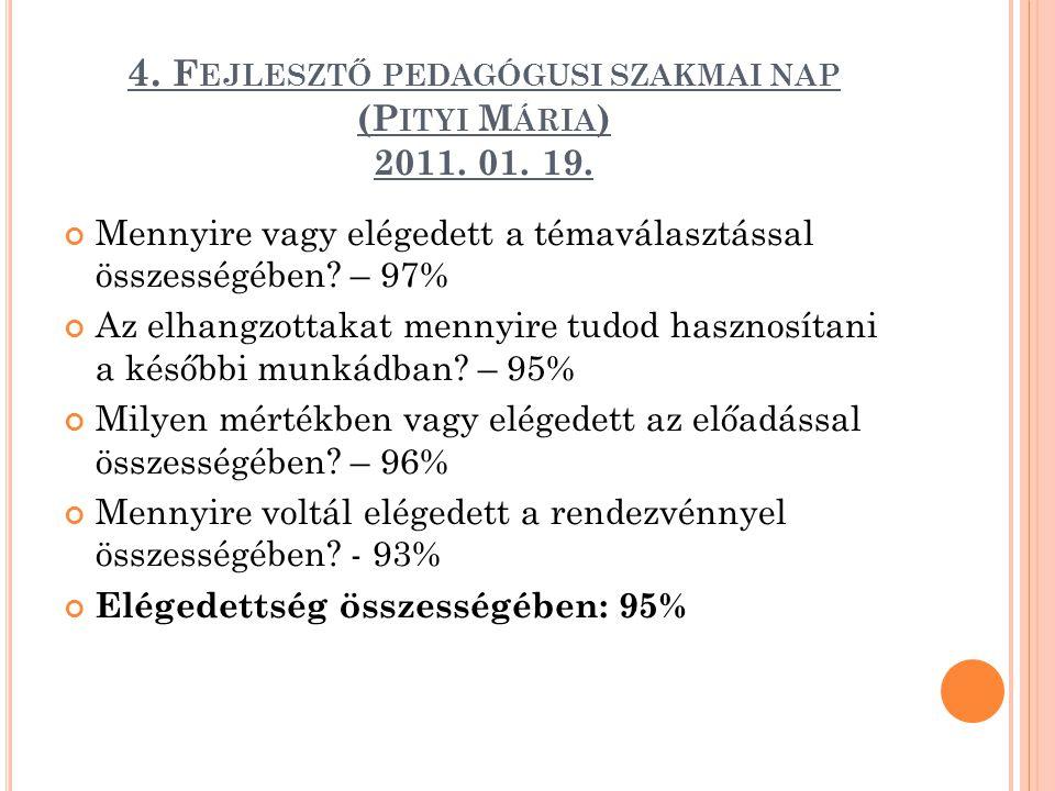 4. Fejlesztő pedagógusi szakmai nap (Pityi Mária) 2011. 01. 19.