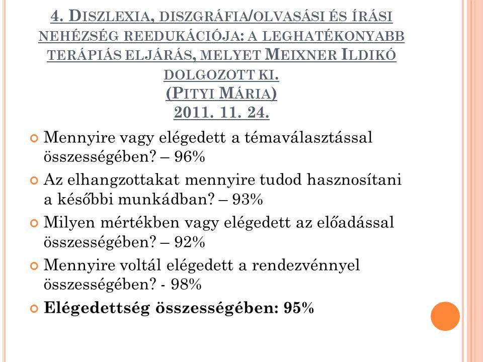 4. Diszlexia, diszgráfia/olvasási és írási nehézség reedukációja: a leghatékonyabb terápiás eljárás, melyet Meixner Ildikó dolgozott ki. (Pityi Mária) 2011. 11. 24.