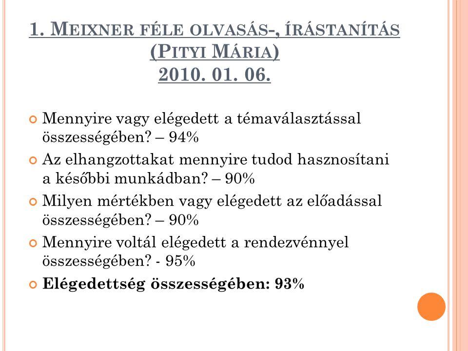 1. Meixner féle olvasás-, írástanítás (Pityi Mária) 2010. 01. 06.