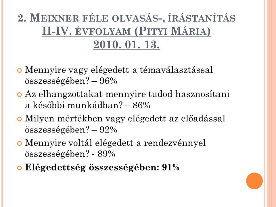 2. Meixner féle olvasás-, írástanítás II-IV