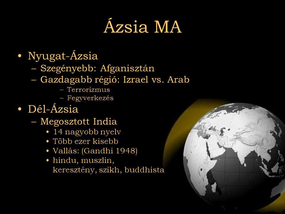 Ázsia MA Nyugat-Ázsia Dél-Ázsia Szegényebb: Afganisztán