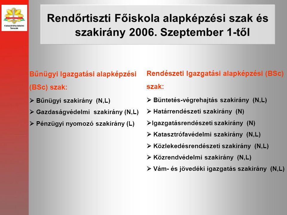 Rendőrtiszti Főiskola alapképzési szak és szakirány 2006