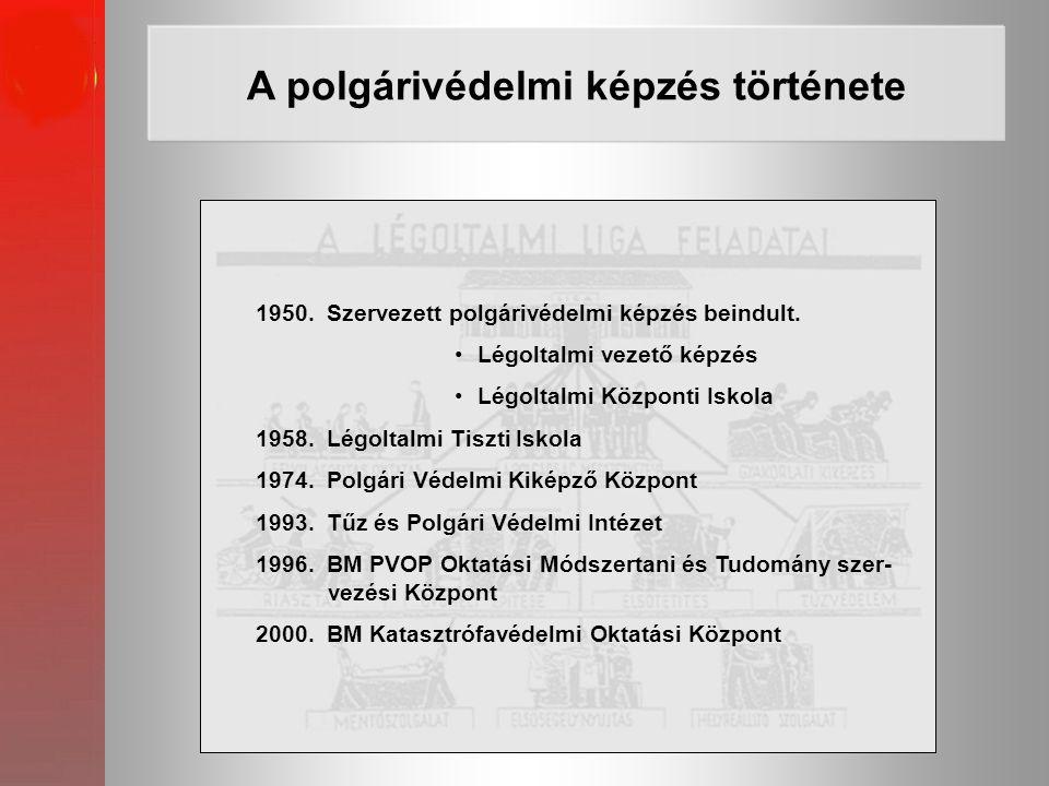 A polgárivédelmi képzés története